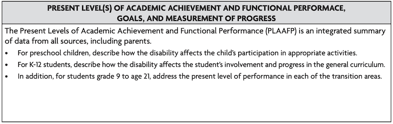 Image is a table made to be filled in.The Present Levels of Academic Achievement and Functional Performance (PLAAFP) is an integrated summary of data from all sources, including parents. For preschool children, describe how the disability affects the child's participation in appropriate activities. For K-12 students, describe how the disability affects the student's involvement and progress in the general curriculum. In addition, for students grade 9 to age 21, address the present level of performance in each of the transition areas.